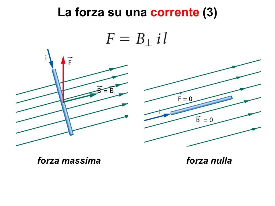 La forza su una corrente (3) forza massimaforza nulla