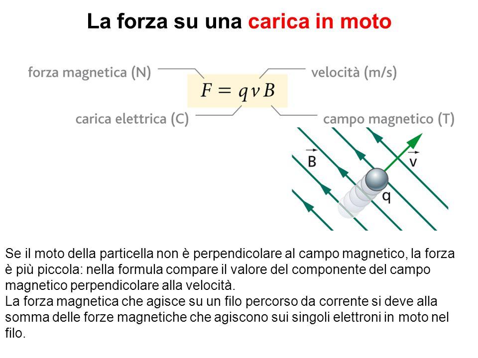 La forza su una carica in moto Se il moto della particella non è perpendicolare al campo magnetico, la forza è più piccola: nella formula compare il v