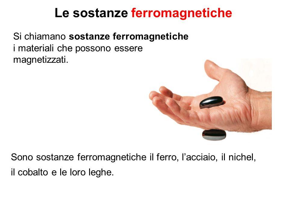 Le sostanze ferromagnetiche Si chiamano sostanze ferromagnetiche i materiali che possono essere magnetizzati. Sono sostanze ferromagnetiche il ferro,