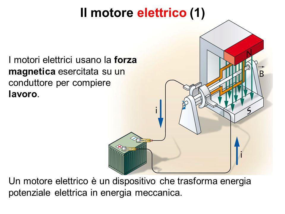 Il motore elettrico (1) I motori elettrici usano la forza magnetica esercitata su un conduttore per compiere lavoro. Un motore elettrico è un disposit