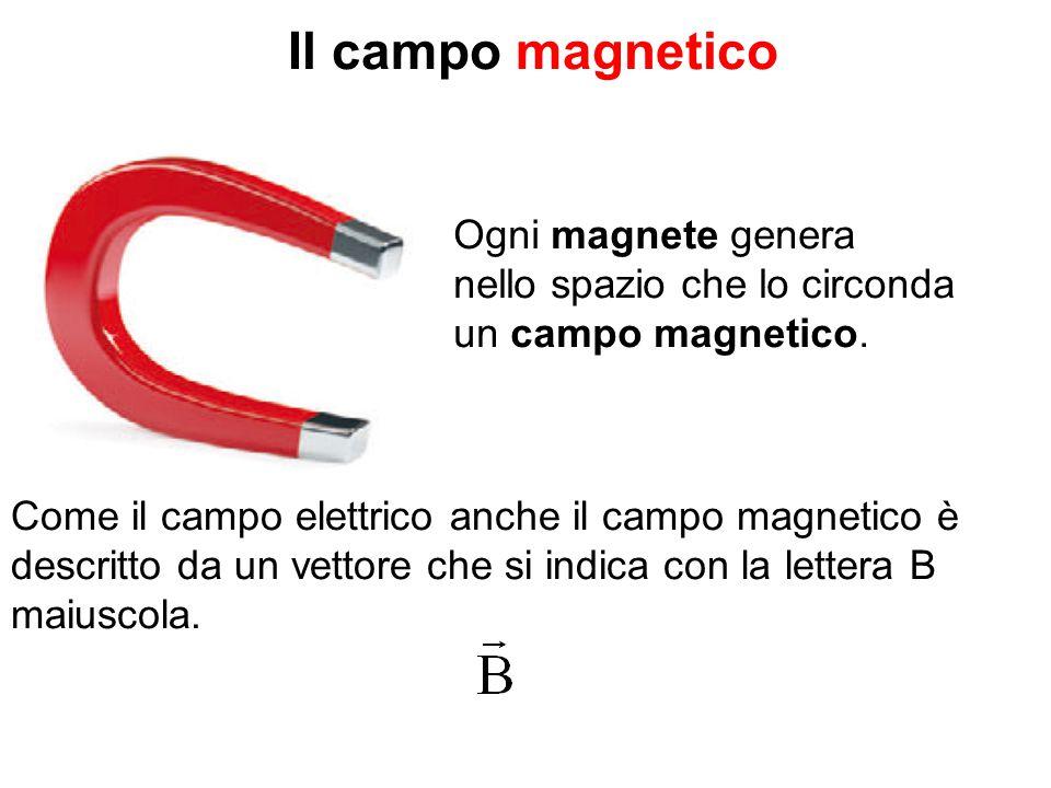 Il campo magnetico Ogni magnete genera nello spazio che lo circonda un campo magnetico. Come il campo elettrico anche il campo magnetico è descritto d