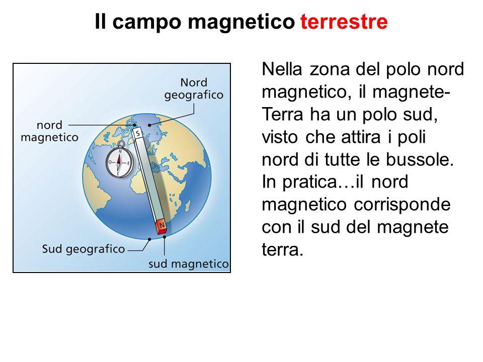 Il campo magnetico terrestre Nella zona del polo nord magnetico, il magnete- Terra ha un polo sud, visto che attira i poli nord di tutte le bussole. I