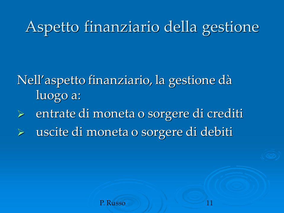 P. Russo11 Aspetto finanziario della gestione Nell'aspetto finanziario, la gestione dà luogo a:  entrate di moneta o sorgere di crediti  uscite di m