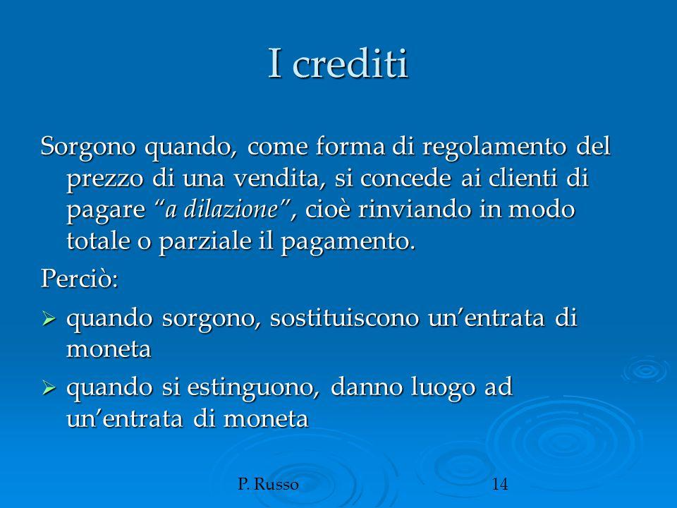 """P. Russo14 I crediti Sorgono quando, come forma di regolamento del prezzo di una vendita, si concede ai clienti di pagare """"a dilazione"""", cioè rinviand"""