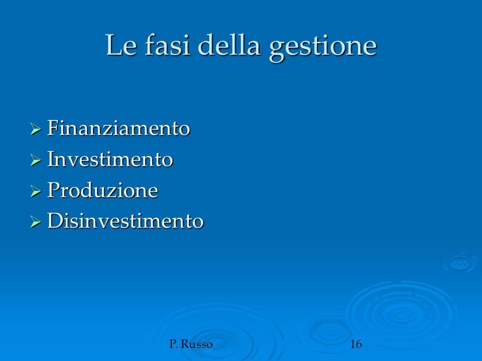P. Russo16 Le fasi della gestione  Finanziamento  Investimento  Produzione  Disinvestimento