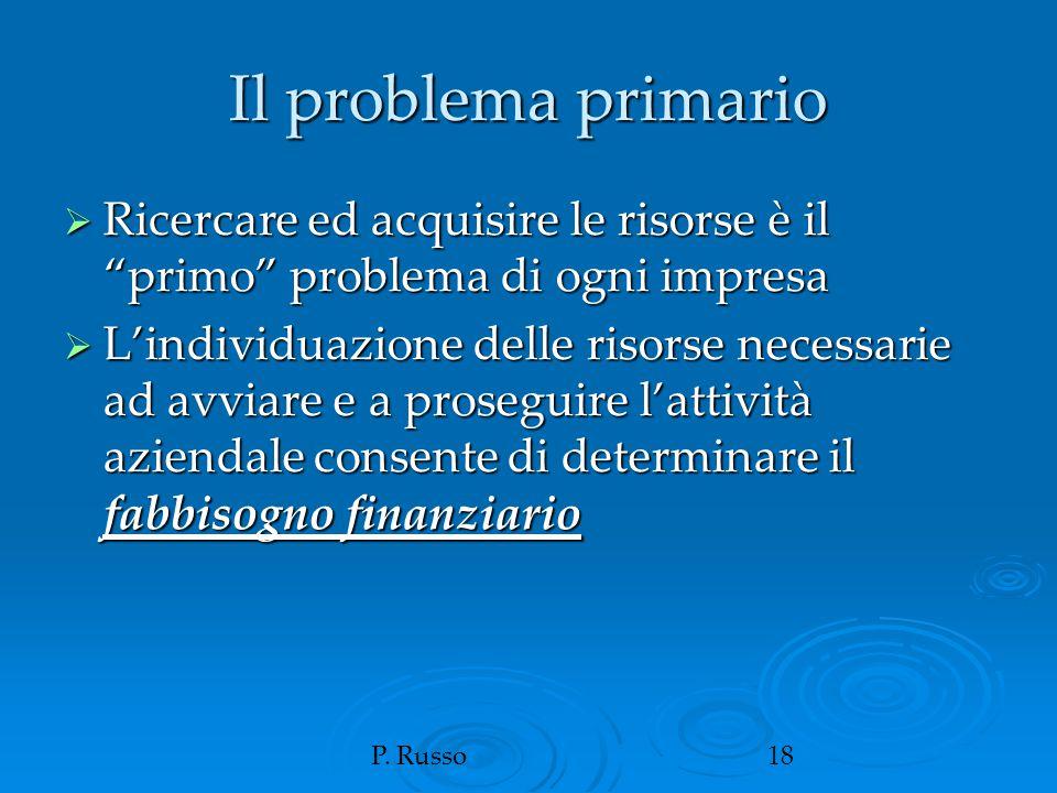 """P. Russo18 Il problema primario  Ricercare ed acquisire le risorse è il """"primo"""" problema di ogni impresa  L'individuazione delle risorse necessarie"""