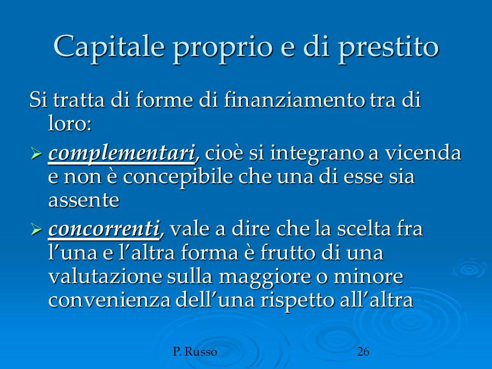 P. Russo26 Capitale proprio e di prestito Si tratta di forme di finanziamento tra di loro:  complementari, cioè si integrano a vicenda e non è concep