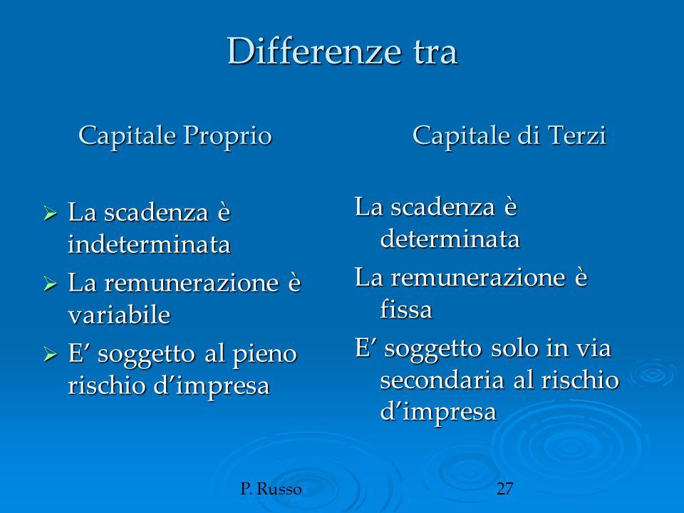 P. Russo27 Differenze tra Capitale Proprio Capitale di Terzi  La scadenza è indeterminata  La remunerazione è variabile  E' soggetto al pieno risch