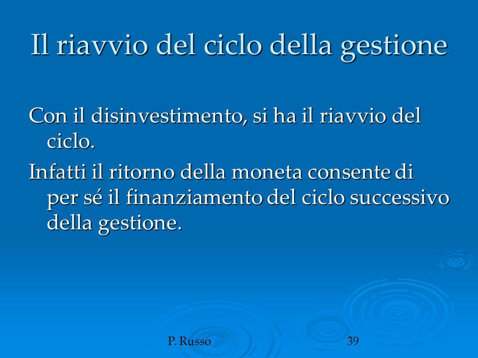 P. Russo39 Il riavvio del ciclo della gestione Con il disinvestimento, si ha il riavvio del ciclo.