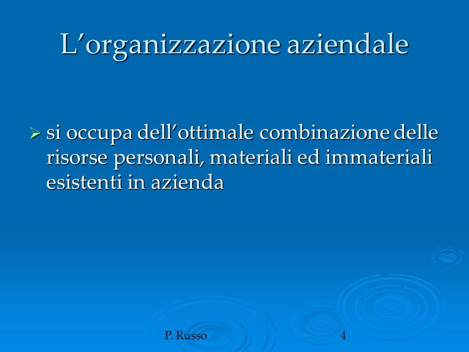 P. Russo4 L'organizzazione aziendale  si occupa dell'ottimale combinazione delle risorse personali, materiali ed immateriali esistenti in azienda