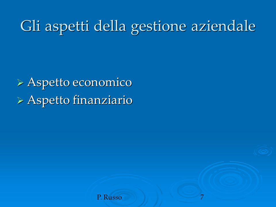 P. Russo7 Gli aspetti della gestione aziendale  Aspetto economico  Aspetto finanziario