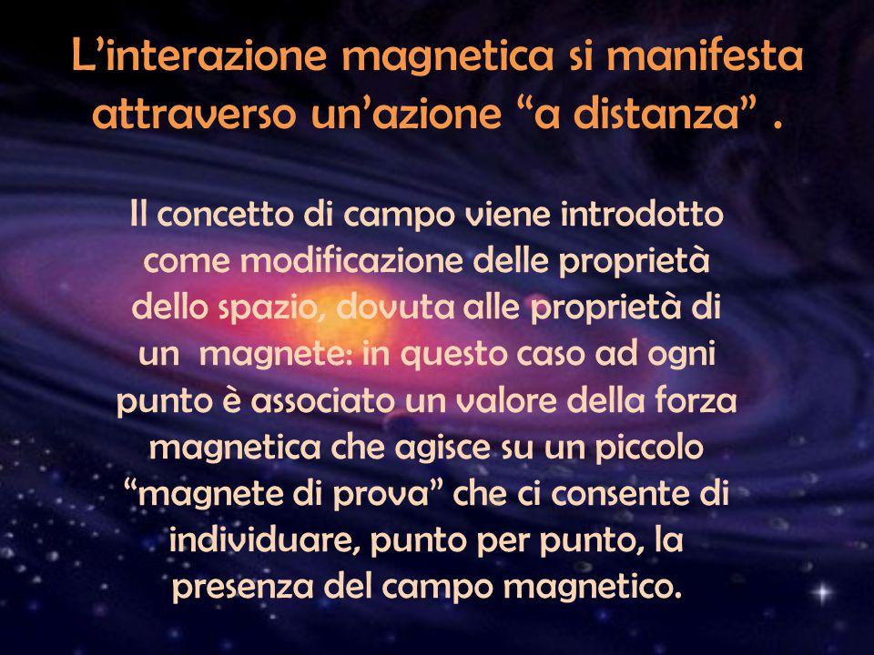 """L'interazione magnetica si manifesta attraverso un'azione """"a distanza"""". Il concetto di campo viene introdotto come modificazione delle proprietà dello"""
