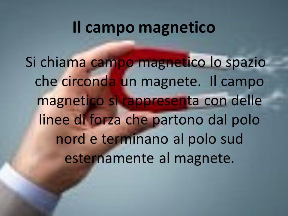 Il campo magnetico Si chiama campo magnetico lo spazio che circonda un magnete. Il campo magnetico si rappresenta con delle linee di forza che partono