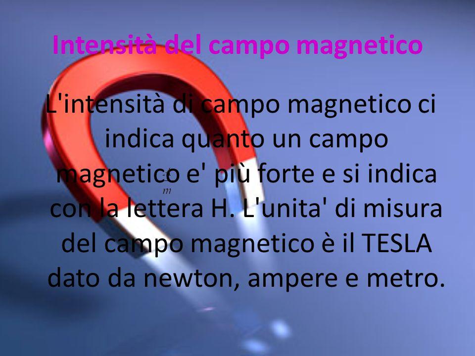 Intensità del campo magnetico L'intensità di campo magnetico ci indica quanto un campo magnetico e' più forte e si indica con la lettera H. L'unita' d