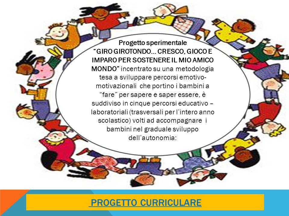 PROGETTO CURRICULARE Progetto sperimentale GIRO GIROTONDO… CRESCO, GIOCO E IMPARO PER SOSTENERE IL MIO AMICO MONDO incentrato su una metodologia tesa a sviluppare percorsi emotivo- motivazionali che portino i bambini a fare per sapere e saper essere, è suddiviso in cinque percorsi educativo – laboratoriali (trasversali per l'intero anno scolastico) volti ad accompagnare i bambini nel graduale sviluppo dell'autonomia:
