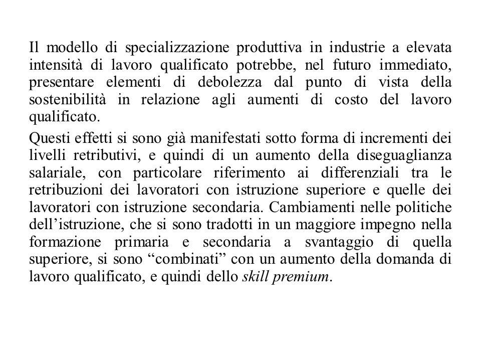Il modello di specializzazione produttiva in industrie a elevata intensità di lavoro qualificato potrebbe, nel futuro immediato, presentare elementi di debolezza dal punto di vista della sostenibilità in relazione agli aumenti di costo del lavoro qualificato.