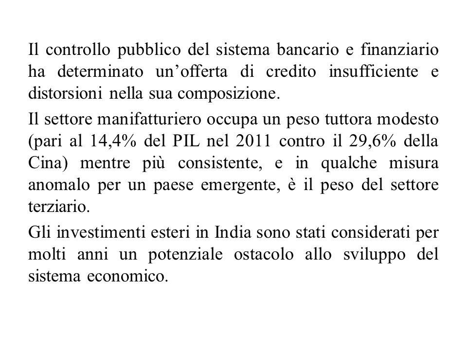 Il controllo pubblico del sistema bancario e finanziario ha determinato un'offerta di credito insufficiente e distorsioni nella sua composizione.