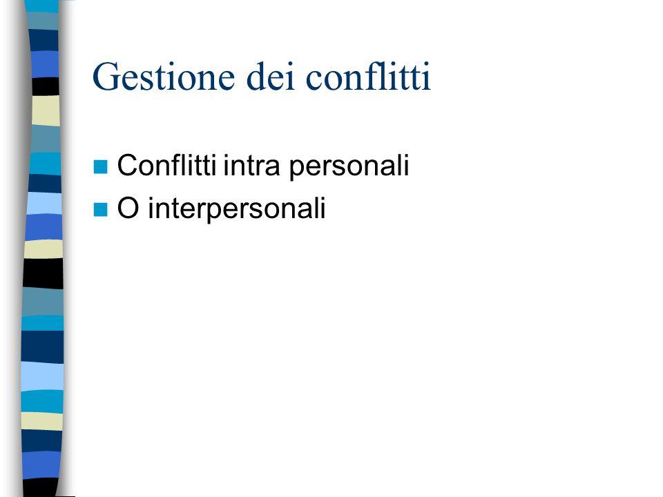 Gestione dei conflitti Conflitti intra personali O interpersonali