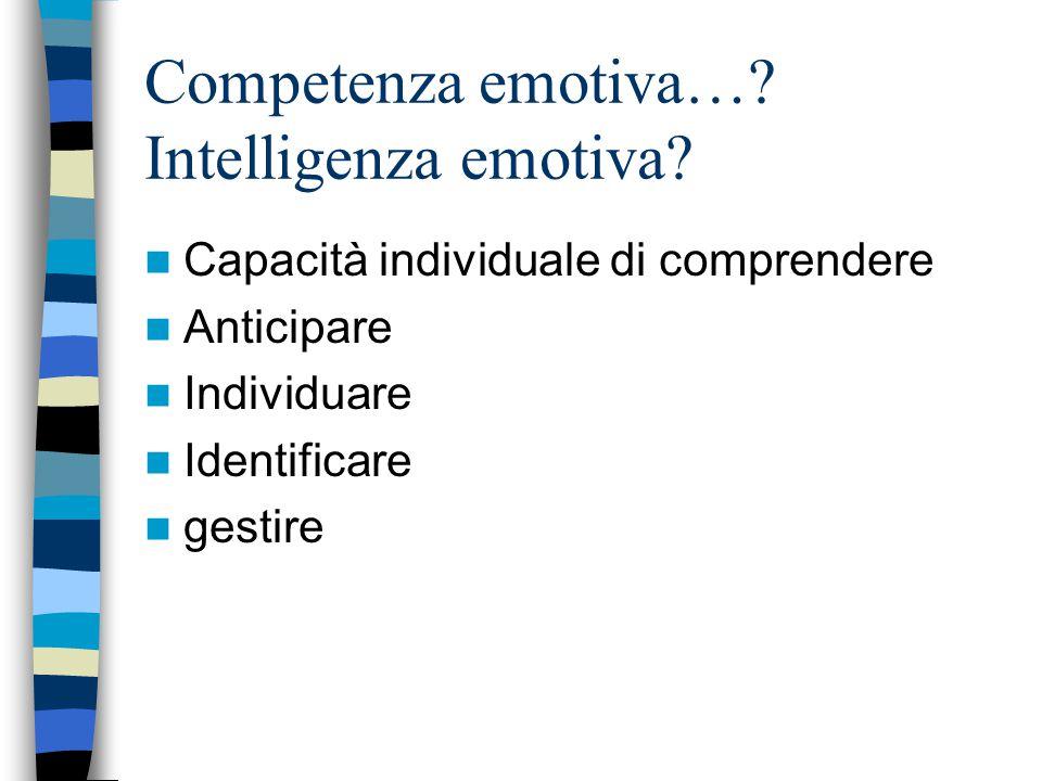 Intelligenza Emotiva E' una capacità Affettiva Emotiva Situazionale Percettiva che prevede Consapevolezza e rispetto di se stessi Grande considerazione degli altri