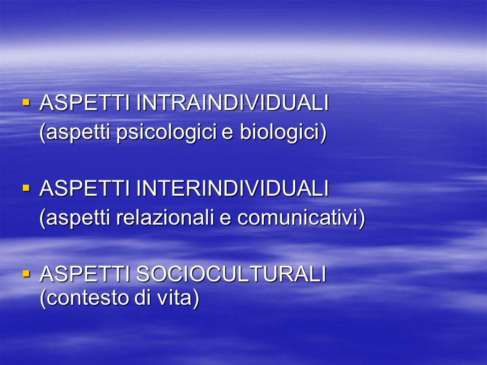  ASPETTI INTRAINDIVIDUALI (aspetti psicologici e biologici) (aspetti psicologici e biologici)  ASPETTI INTERINDIVIDUALI (aspetti relazionali e comunicativi) (aspetti relazionali e comunicativi)  ASPETTI SOCIOCULTURALI (contesto di vita)
