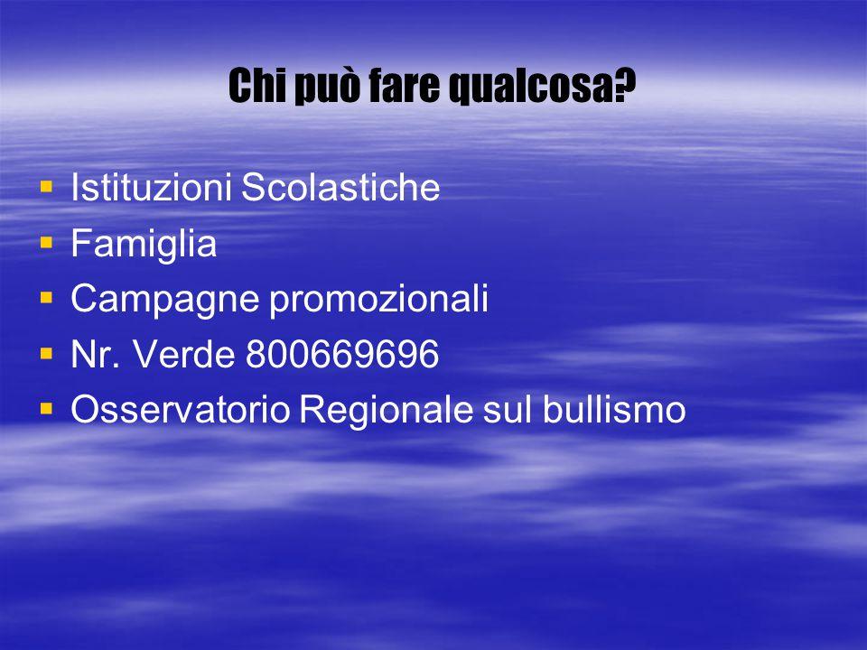   Istituzioni Scolastiche   Famiglia   Campagne promozionali   Nr. Verde 800669696   Osservatorio Regionale sul bullismo Chi può fare qualco