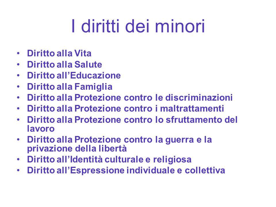 I diritti dei minori Diritto alla Vita Diritto alla Salute Diritto all'Educazione Diritto alla Famiglia Diritto alla Protezione contro le discriminazi