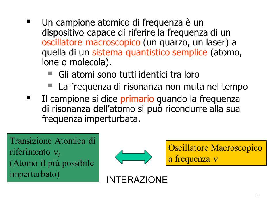 10 Transizione Atomica di riferimento 0 (Atomo il più possibile imperturbato) Oscillatore Macroscopico a frequenza INTERAZIONE  Un campione atomico d