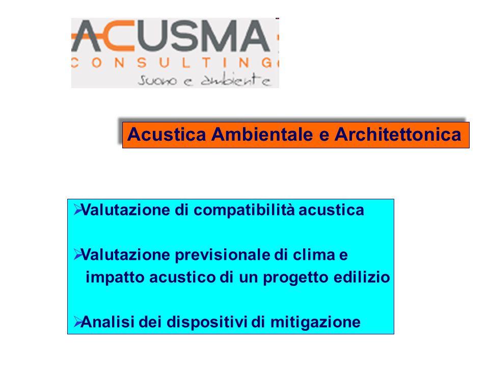  Valutazione di compatibilità acustica  Valutazione previsionale di clima e impatto acustico di un progetto edilizio  Analisi dei dispositivi di mi