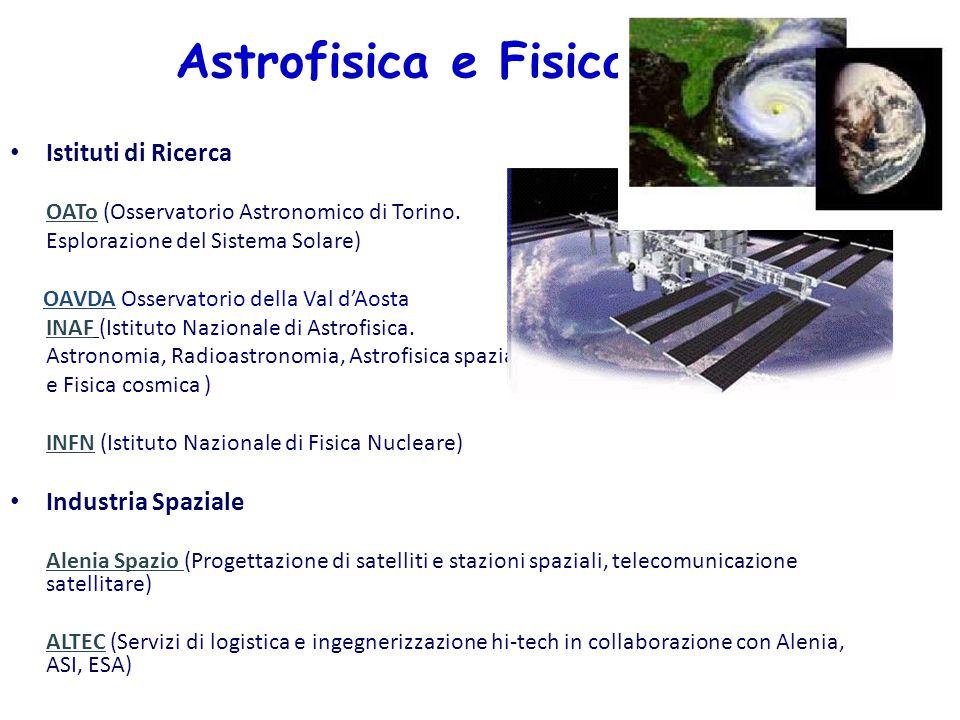 Astrofisica e Fisica Cosmica Istituti di Ricerca OATo (Osservatorio Astronomico di Torino. Esplorazione del Sistema Solare) OAVDA Osservatorio della V