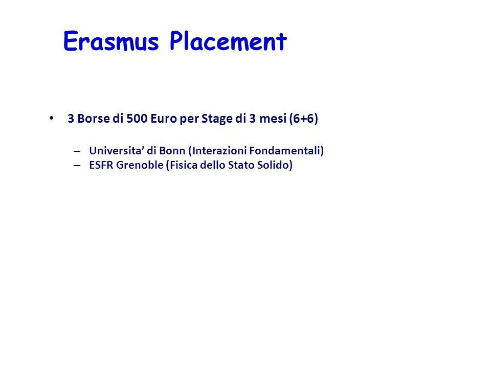 Erasmus Placement 3 Borse di 500 Euro per Stage di 3 mesi (6+6) – Universita' di Bonn (Interazioni Fondamentali) – ESFR Grenoble (Fisica dello Stato S