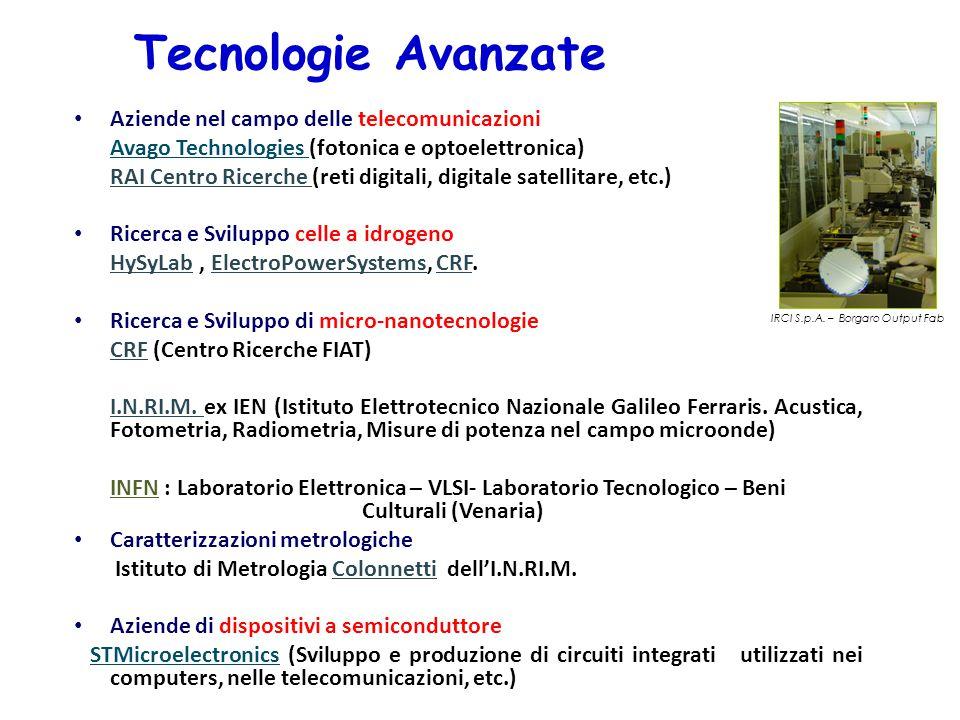 Tecnologie Avanzate Aziende nel campo delle telecomunicazioni Avago Technologies (fotonica e optoelettronica) RAI Centro Ricerche (reti digitali, digi
