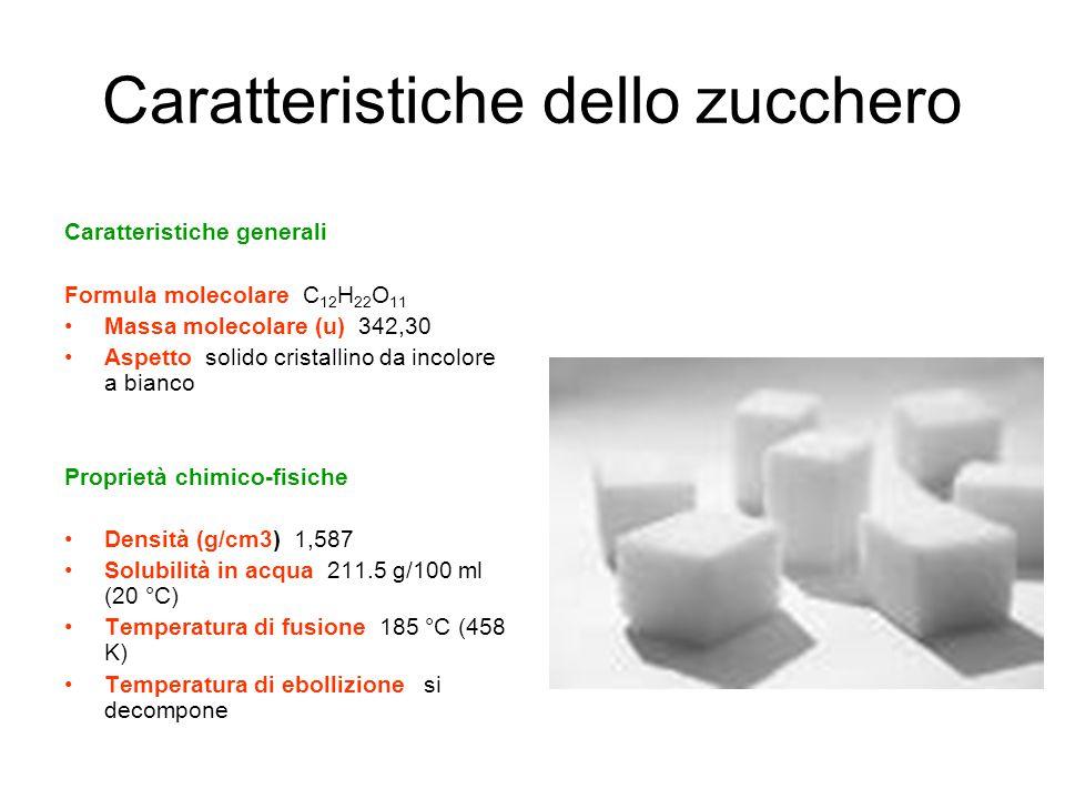 Caratteristiche dello zucchero Caratteristiche generali Formula molecolare C 12 H 22 O 11 Massa molecolare (u) 342,30 Aspetto solido cristallino da incolore a bianco Proprietà chimico-fisiche Densità (g/cm3) 1,587 Solubilità in acqua 211.5 g/100 ml (20 °C) Temperatura di fusione 185 °C (458 K) Temperatura di ebollizione si decompone