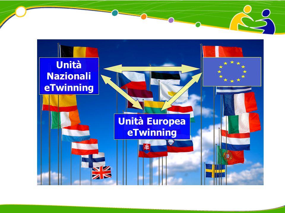 Unità Europea eTwinning Unità Nazionali eTwinning