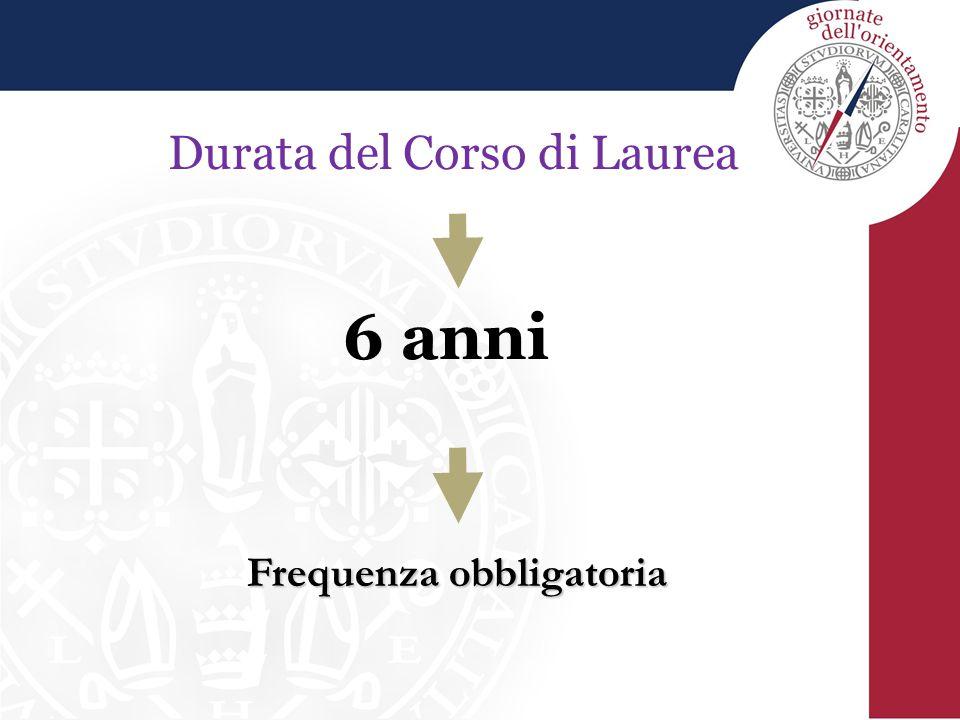 Durata del Corso di Laurea 6 anni Frequenza obbligatoria