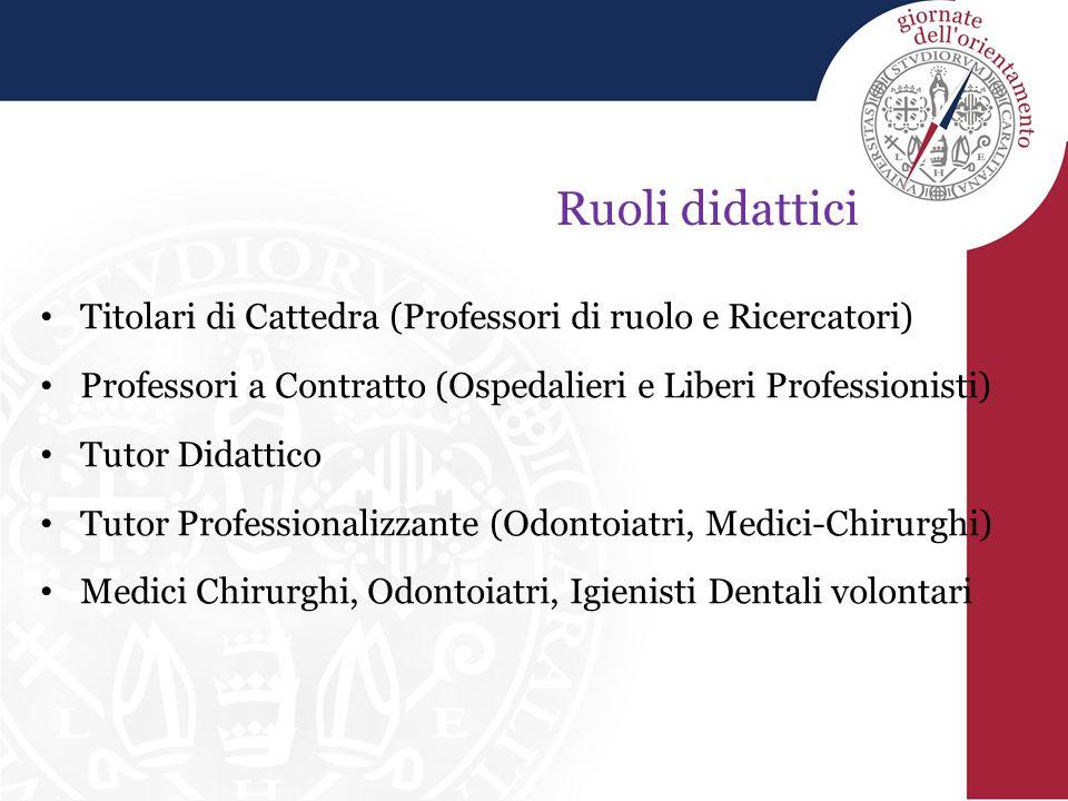 Ruoli didattici Titolari di Cattedra (Professori di ruolo e Ricercatori) Professori a Contratto (Ospedalieri e Liberi Professionisti) Tutor Didattico