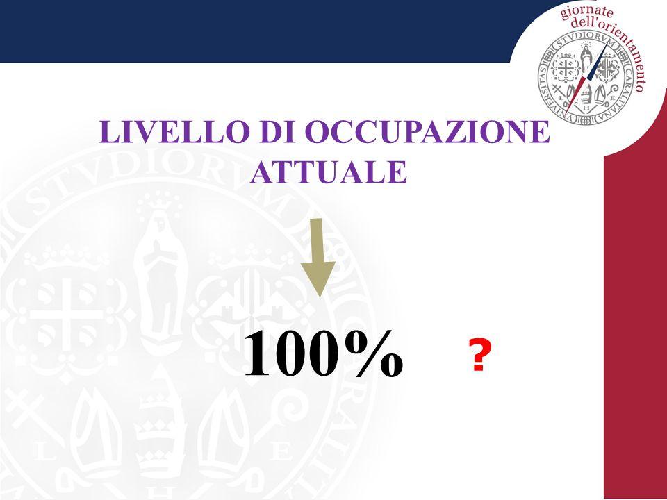 LIVELLO DI OCCUPAZIONE ATTUALE 100% ?