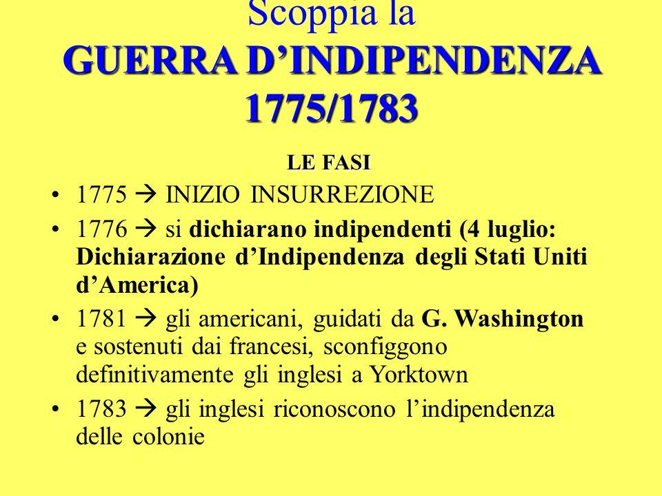 GUERRA D'INDIPENDENZA 1775/1783 Scoppia la GUERRA D'INDIPENDENZA 1775/1783 1775  INIZIO INSURREZIONE 1776  si dichiarano indipendenti (4 luglio: Dichiarazione d'Indipendenza degli Stati Uniti d'America) 1781  gli americani, guidati da G.