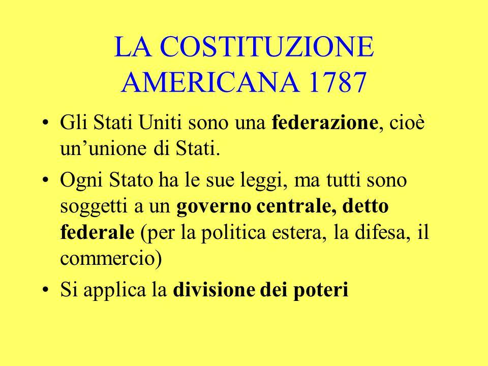 LA COSTITUZIONE AMERICANA 1787 Gli Stati Uniti sono una federazione, cioè un'unione di Stati.