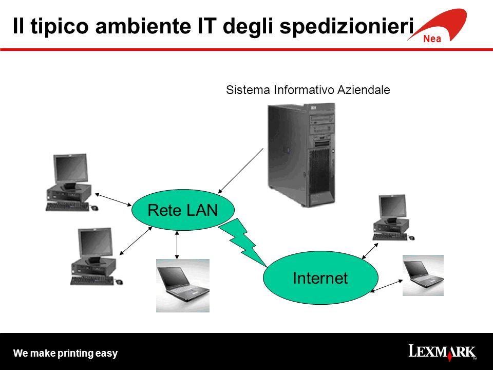 We make printing easy Nea Rete LAN Internet Il tipico ambiente IT degli spedizionieri Sistema Informativo Aziendale