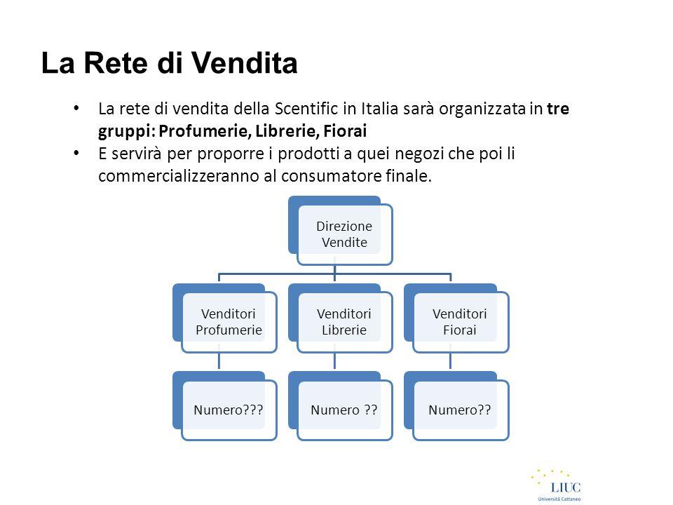La Rete di Vendita Direzione Vendite Venditori Profumerie Numero??.