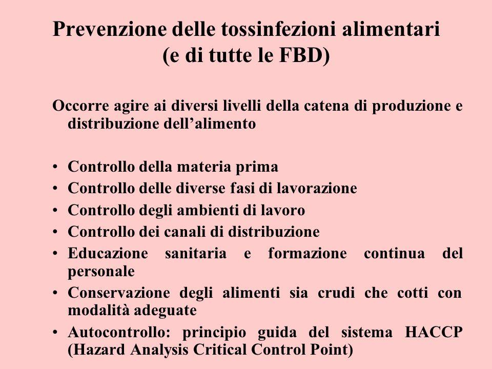 Prevenzione delle tossinfezioni alimentari (e di tutte le FBD) Occorre agire ai diversi livelli della catena di produzione e distribuzione dell'alimen