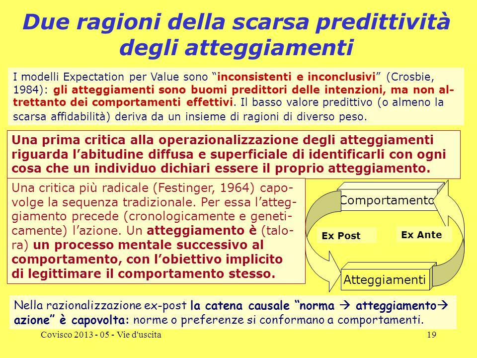 Covisco 2013 - 05 - Vie d uscita19 Due ragioni della scarsa predittività degli atteggiamenti I modelli Expectation per Value sono inconsistenti e inconclusivi (Crosbie, 1984): gli atteggiamenti sono buomi predittori delle intenzioni, ma non al- trettanto dei comportamenti effettivi.