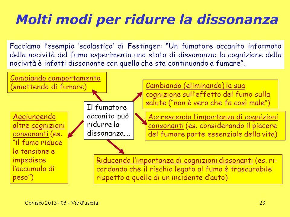 Covisco 2013 - 05 - Vie d uscita23 Molti modi per ridurre la dissonanza Il fumatore accanito può ridurre la dissonanza….