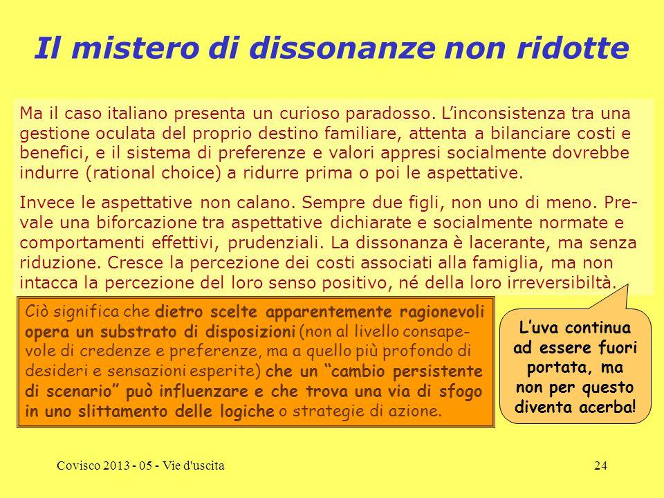 Covisco 2013 - 05 - Vie d uscita24 Il mistero di dissonanze non ridotte Ma il caso italiano presenta un curioso paradosso.