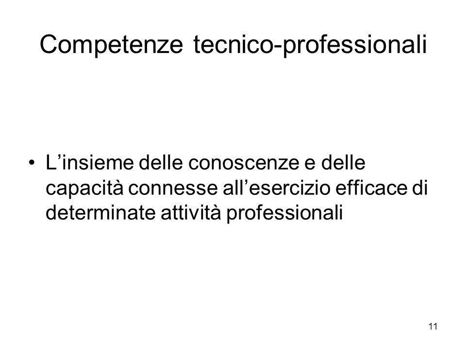 Competenze tecnico-professionali L'insieme delle conoscenze e delle capacità connesse all'esercizio efficace di determinate attività professionali 11