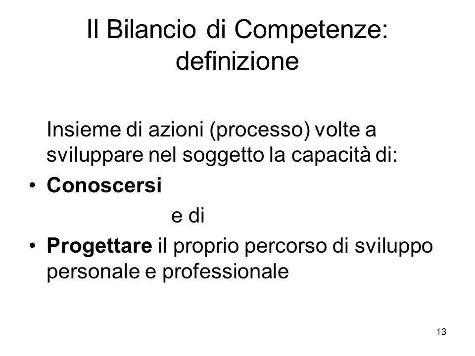 Il Bilancio di Competenze: definizione Insieme di azioni (processo) volte a sviluppare nel soggetto la capacità di: Conoscersi e di Progettare il proprio percorso di sviluppo personale e professionale 13