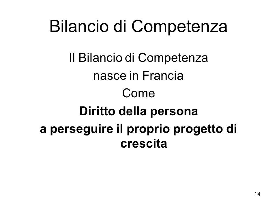 Bilancio di Competenza Il Bilancio di Competenza nasce in Francia Come Diritto della persona a perseguire il proprio progetto di crescita 14