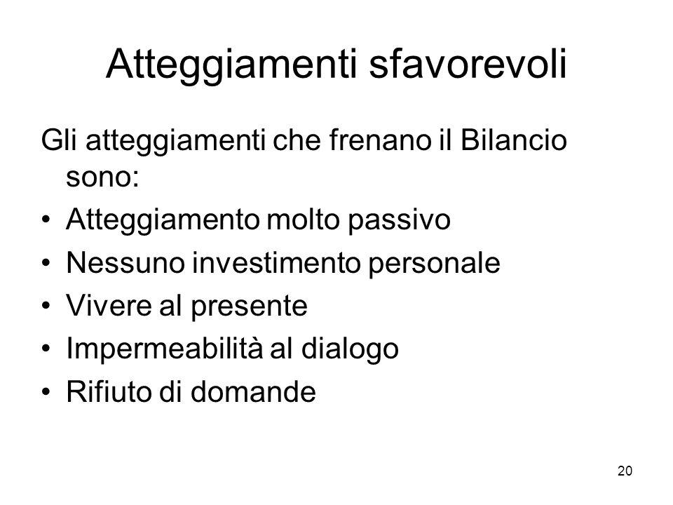Atteggiamenti sfavorevoli Gli atteggiamenti che frenano il Bilancio sono: Atteggiamento molto passivo Nessuno investimento personale Vivere al present