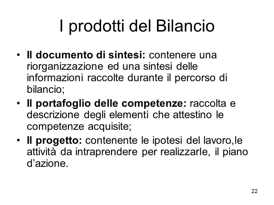 I prodotti del Bilancio Il documento di sintesi: contenere una riorganizzazione ed una sintesi delle informazioni raccolte durante il percorso di bila
