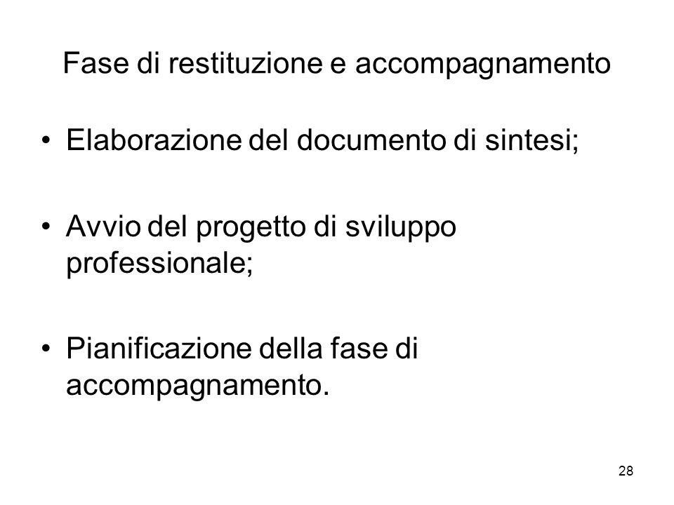 Fase di restituzione e accompagnamento Elaborazione del documento di sintesi; Avvio del progetto di sviluppo professionale; Pianificazione della fase di accompagnamento.